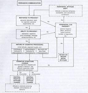 General office work definition essay