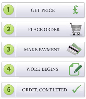 get price, place order, make payment, work begins, order completed