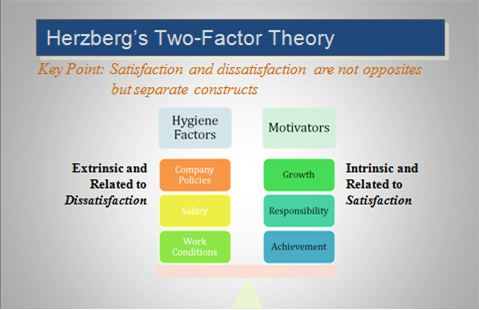 factors affecting motivation in public organizations The impact of the motivation on the employee's performance in beverage industry of pakistan hashim zameer1  motivation is the most important matter for every organization public or a private sector for the success of any organization motivation play an important role all organization encounters the matter of.