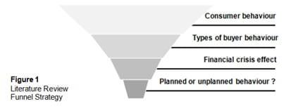 nature of research paper quiz pdf