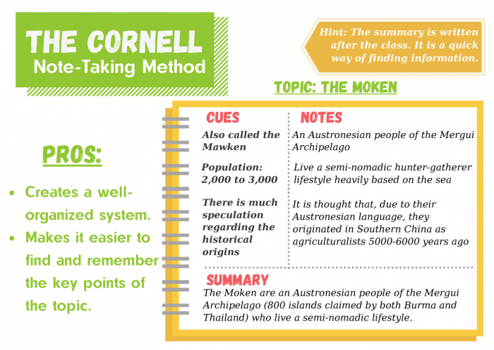 The Cornell Method